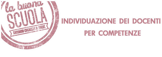 Chiamata diretta-Individuazione dei docenti per competenze-ICS-A.Diaz-Meda-MB